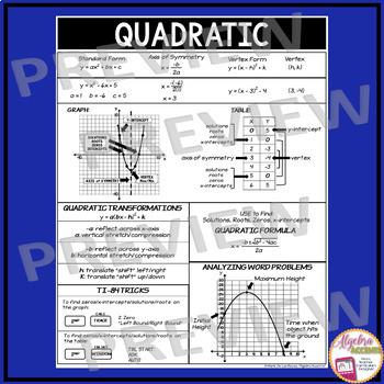 STAAR ALGEBRA 1 EOC STUDY GUIDE by Algebra Accents | TpT