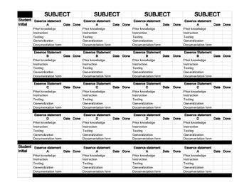STAAR ALT Checklist