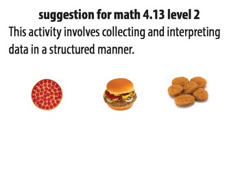 STAAR ALT MATH 4.13 Level 2 (activity 1) SUGGESTION