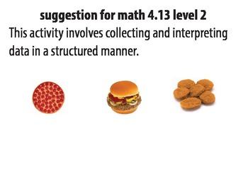 STAAR ALT MATH 4.13 Level 2 (activity 1) SUGGESTION