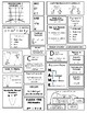 STAAR Algebra 1 Study Sheet