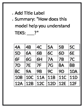 STAAR Biology Classroom Procedures