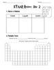STAAR Chemistry Review Worksheets