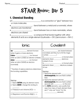 STAAR Chemistry Review Worksheets by Christina Hotchkin | TpT