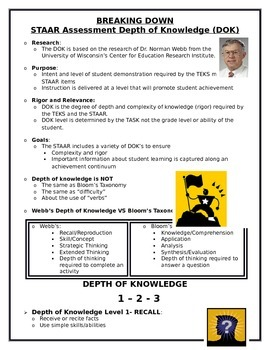 STAAR Depth of Knowledge Trifold
