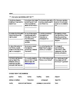 STAAR ELA Vocabulary practice #3, NonFiction