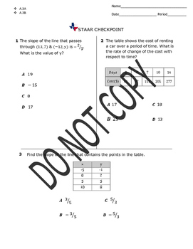 STAAR EOC Algebra 1 – Reporting Category 2 Checkpoint Bundle