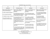 STAAR EOC English I short answer rubric in student-friendl