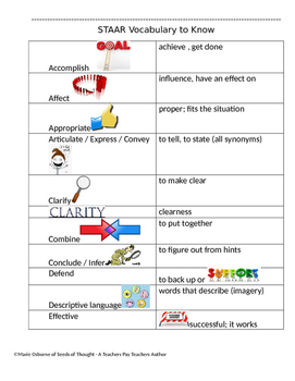 STAAR English EOC Vocabulary to Know