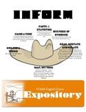 STAAR Expository Essay Acronym Graphic
