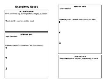 STAAR English EOC Expository Essay: Evidence Menu