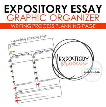 Informative / Expository Writing Prompts