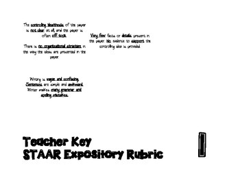STAAR Expository Rubric Task Cards