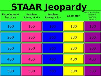 STAAR Grade 3 Math Jeopardy - 2016 Released Questions