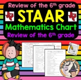STAAR Grade 6 Review of the Mathematics Chart NEW TEKS STAAR Test with KEY