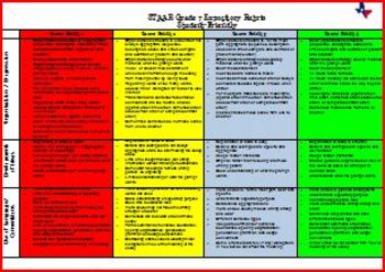 STAAR Grade 7 Expository Rubric- Student Friendly