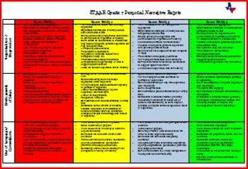 STAAR Grade 7 Personal Narrative Rubric