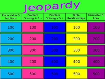 STAAR Jeopardy Review PPT