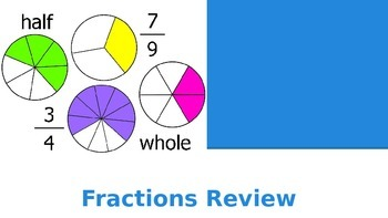 STAAR Like Fraction Review Questions