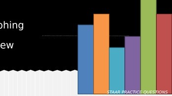 STAAR Like Graphing Questions