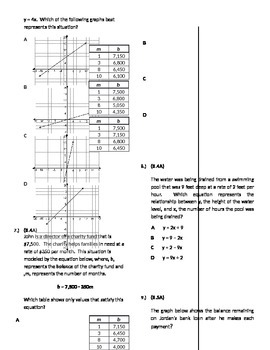 STAAR Math 8 Category 2 Test by The Answer Key | TpT