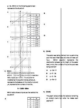 STAAR Math 8 Category 2 Test