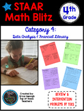 STAAR Math Blitz Reporting Category #4: Data & Financial Literacy 4th Grade TEKS