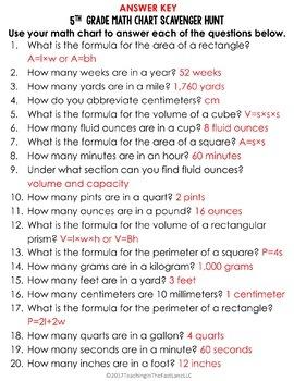 STAAR Math Chart Scavenger Hunt by Teaching In the Fast ...