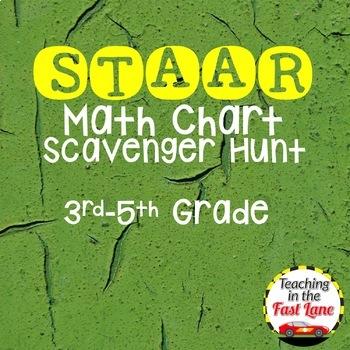 STAAR Math Chart Scavenger Hunt