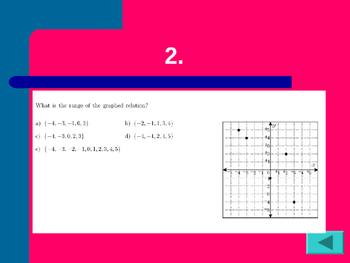 STAAR Math Flash Cards