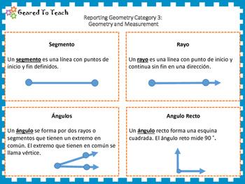 Geometria Medicion Tarjetas de Repaso Espanol Matematicas 4 Grado STAAR