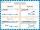 Geometria Medicion Tarjetas de Repaso Espanol Matematicas