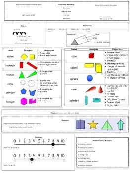 STAAR Math Review 3rd Grade