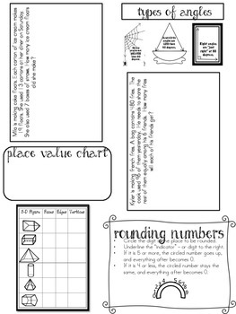STAAR Math Study Bits for foldables, flashcards, etc. (OLD TEKS)