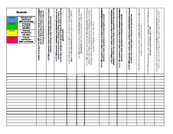 STAAR Math TEKS Checklist Second Grade