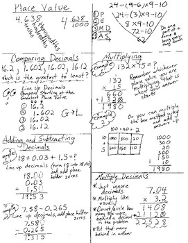 STAAR Mathematics Study Sheet for Grade 5