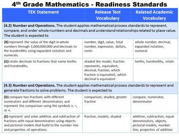 STAAR Mathematics Vocabulary 4th Grade