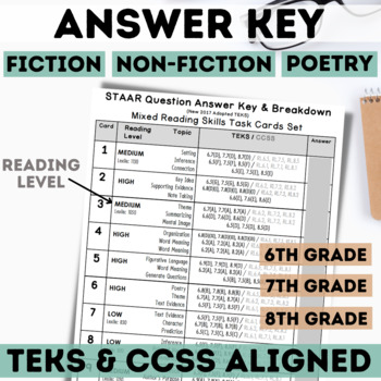 STAAR Mixed Reading Skills Task Cards