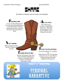 STAAR Personal Narrative Acronym Graphic