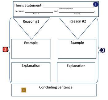STAAR Persuasive Prompt Bundle 2