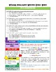 """STAAR Persuasive Writing 1-Pager Tip & """"Cheat"""" Sheet"""
