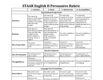 STAAR Persuasive Writing Unit