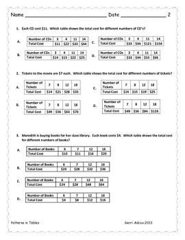 3rd STAAR Patterns in Tables TEKS 3.7A & 3.7B (New TEKS 3.5E)