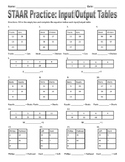 STAAR Practice - Input/Output Tables