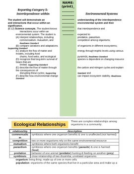STAAR REVIEW-Interdependence within Environmental Systems