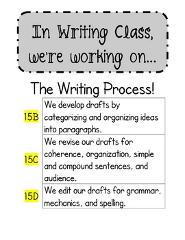 STAAR Readiness and Supporting Standards-Writing