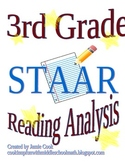 STAAR Reading Analysis 3rd Grade