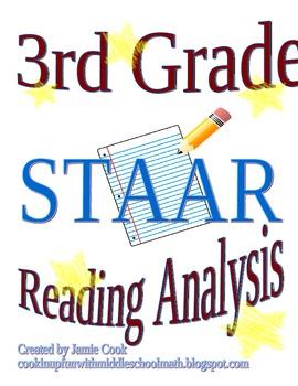 STAAR Reading Analysis 3rd Grade