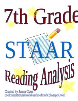 STAAR Reading Analysis 7th Grade