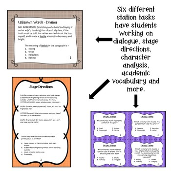STAAR Reading - Drama Review Stations